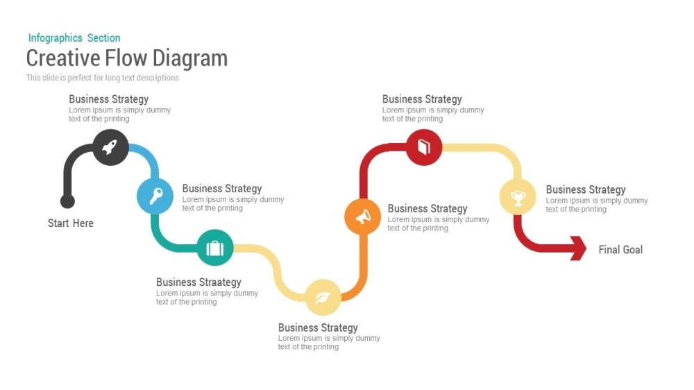 medium resolution of business flow diagram powerpoint template u0026 keynote slidebazaar