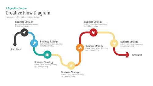 small resolution of business flow diagram powerpoint template u0026 keynote slidebazaar