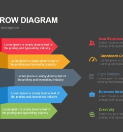 5 stage arrow diagram powerpoint template and keynote slide [ 1280 x 720 Pixel ]