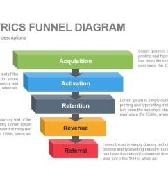 aarrr metrics funnel diagram powerpoint keynote [ 1280 x 720 Pixel ]