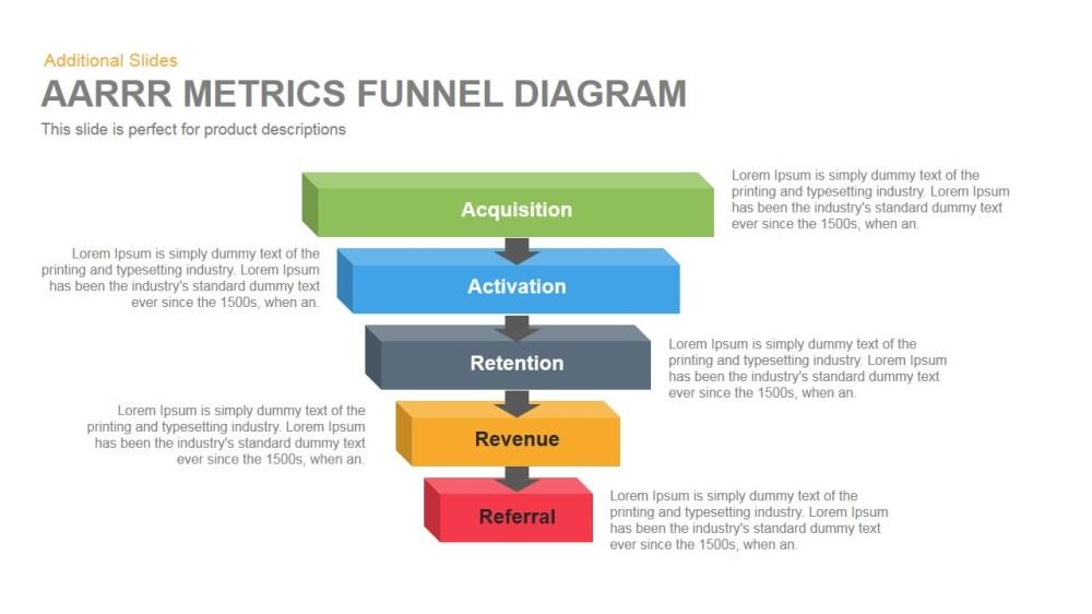 medium resolution of aarrr metrics funnel diagram powerpoint keynote