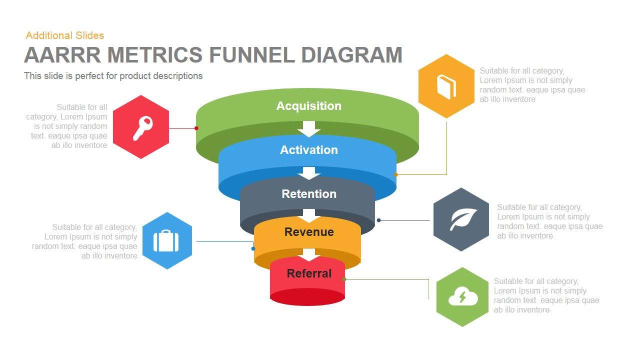 hight resolution of aarrr metrics funnel diagram powerpoint template and keynote