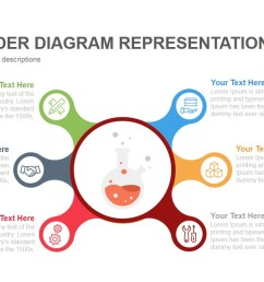 circle spider diagram powerpoint template [ 1280 x 720 Pixel ]