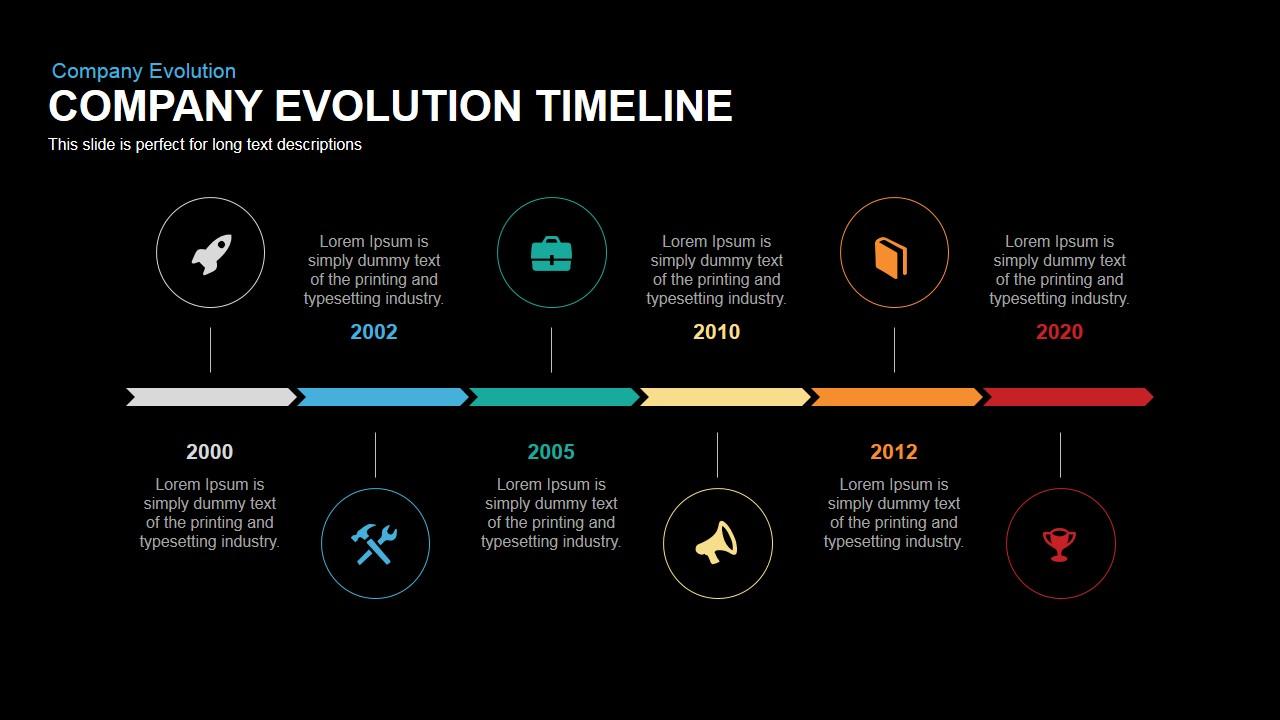 diagram of evolution timeline 1988 honda accord wiring company powerpoint template slidebazaar keynote