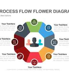 8 stages flower process flow diagram powerpoint template [ 1280 x 720 Pixel ]