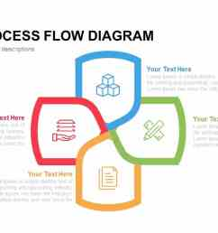 proces flow diagram keynote [ 1280 x 720 Pixel ]
