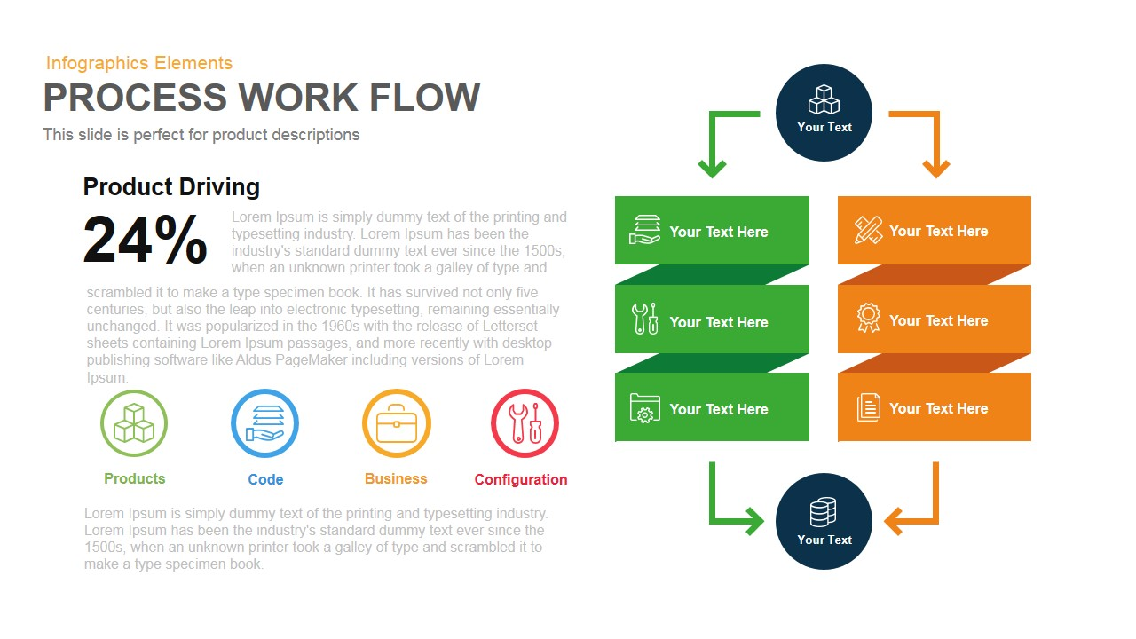 hight resolution of process workflow template for powerpoint and keynote slidebazaar process flow diagram keynote