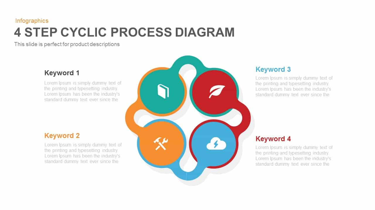 hight resolution of 4 step cyclic process diagram powerpoint keynote template