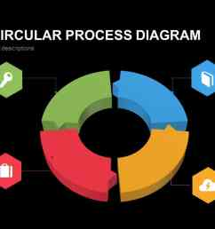 4 step 3d circular process diagram 1 [ 1280 x 720 Pixel ]