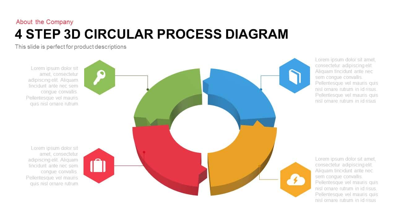 hight resolution of 3d circular process diagram powerpoint template and keynote