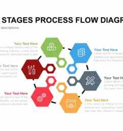 6 hexagon stages process flow diagram template for powerpoint and keynote [ 1280 x 720 Pixel ]
