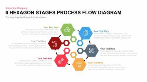 small resolution of 6 hexagon stages process flow diagram template for powerpoint and keynote