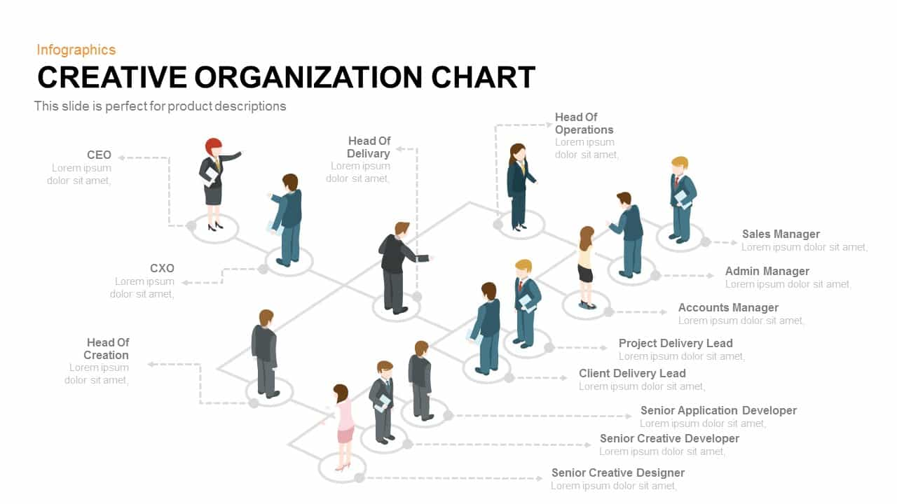 Creative Organization Chart PowerPoint template- SlideBazaar