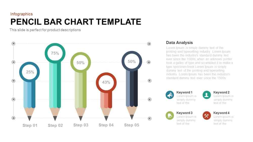 medium resolution of pencil bar chart template for powerpoint and keynote