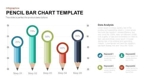 small resolution of pencil bar chart template for powerpoint and keynote