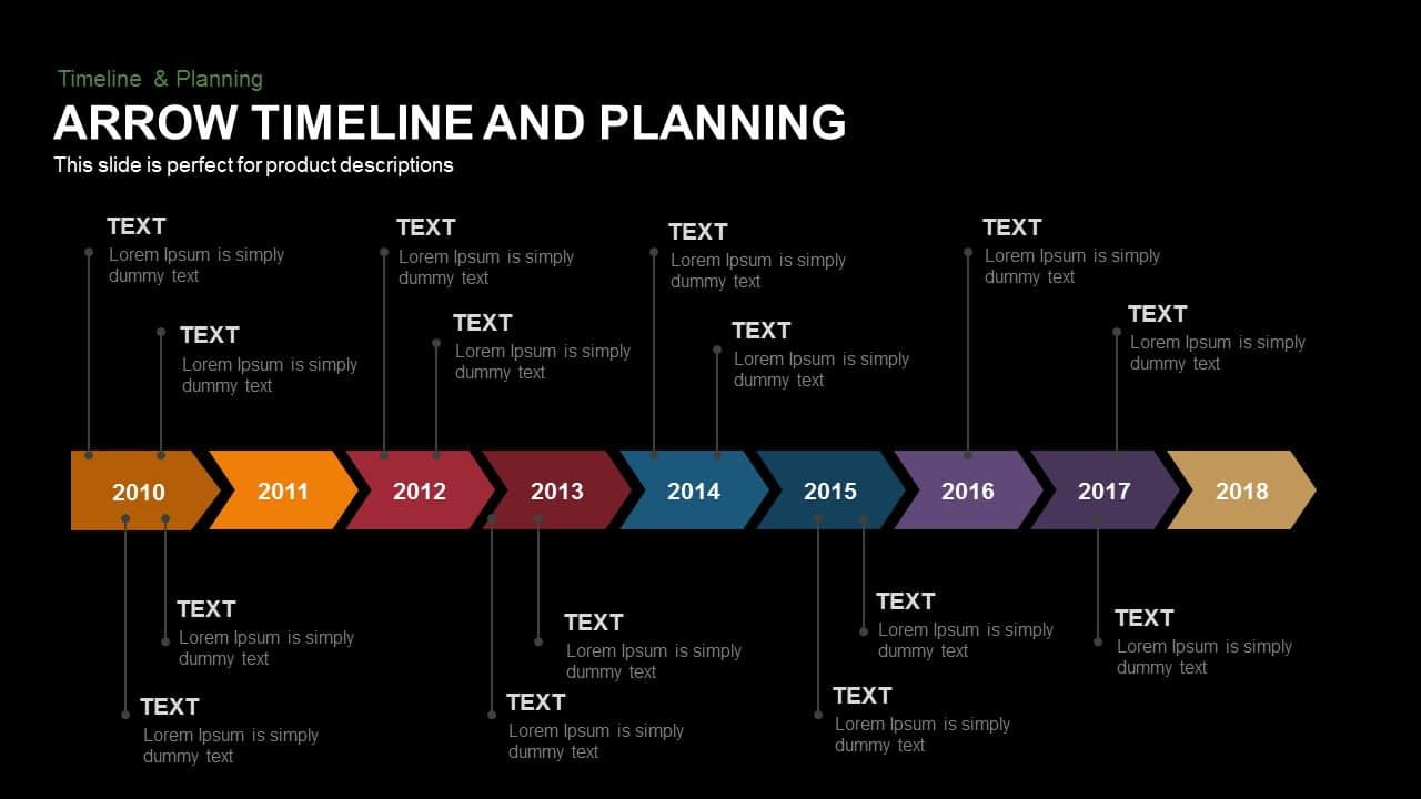 fishbone timeline template