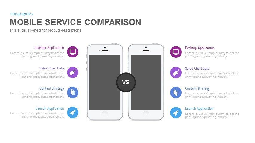 Mobile Service Comparison Template for PowerPoint and Keynote