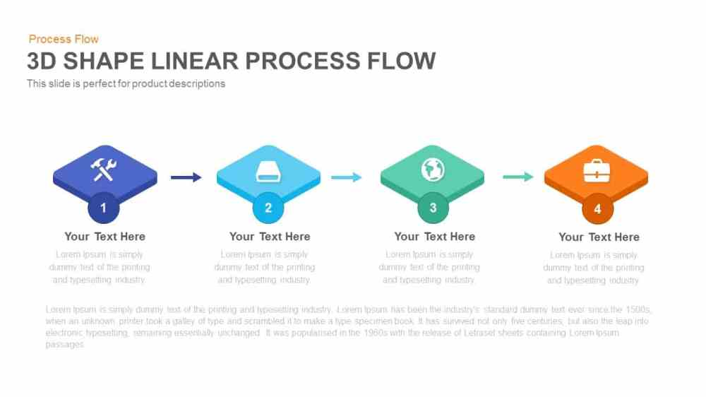 medium resolution of proces flow diagram 3d