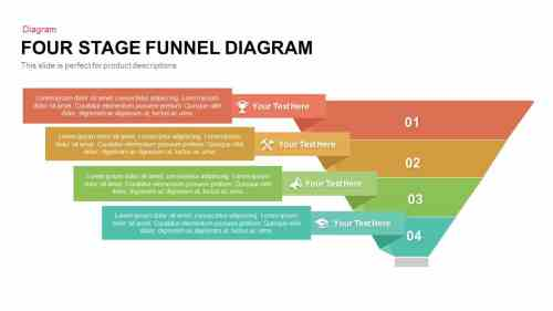 small resolution of free funnel diagram