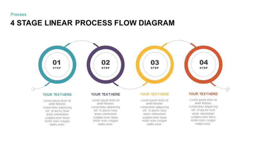 medium resolution of 4 stage linear process flow diagram powerpoint template