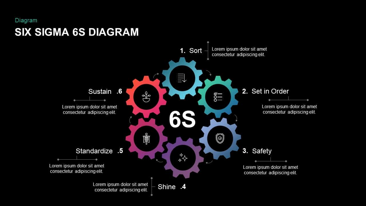 hight resolution of six sigma 6s diagram for powerpoint presentations