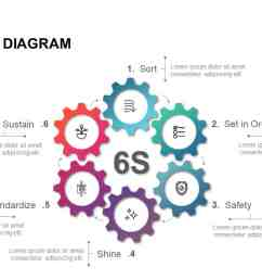 six sigma 6s diagram for powerpoint presentations and keynote slide [ 1280 x 720 Pixel ]