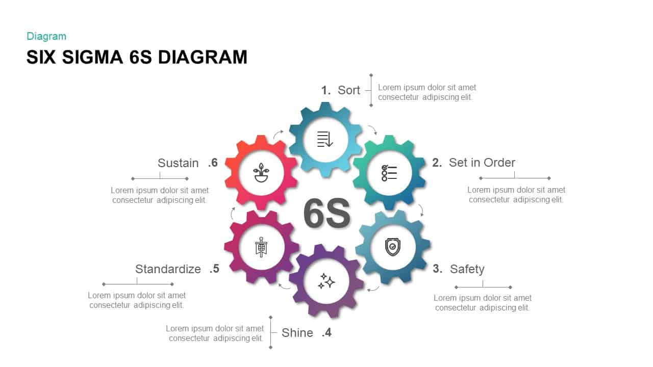 hight resolution of six sigma 6s diagram for powerpoint presentations and keynote slide