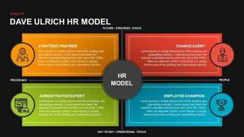 small resolution of hr diagram model