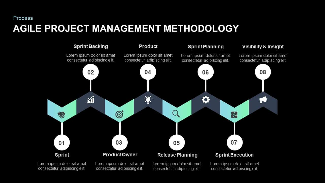 hight resolution of agile project management methodology powerpoint template