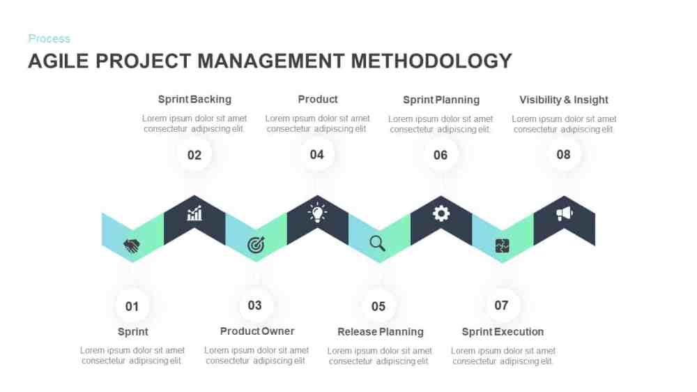 medium resolution of agile project management methodology powerpoint template and keynote slide