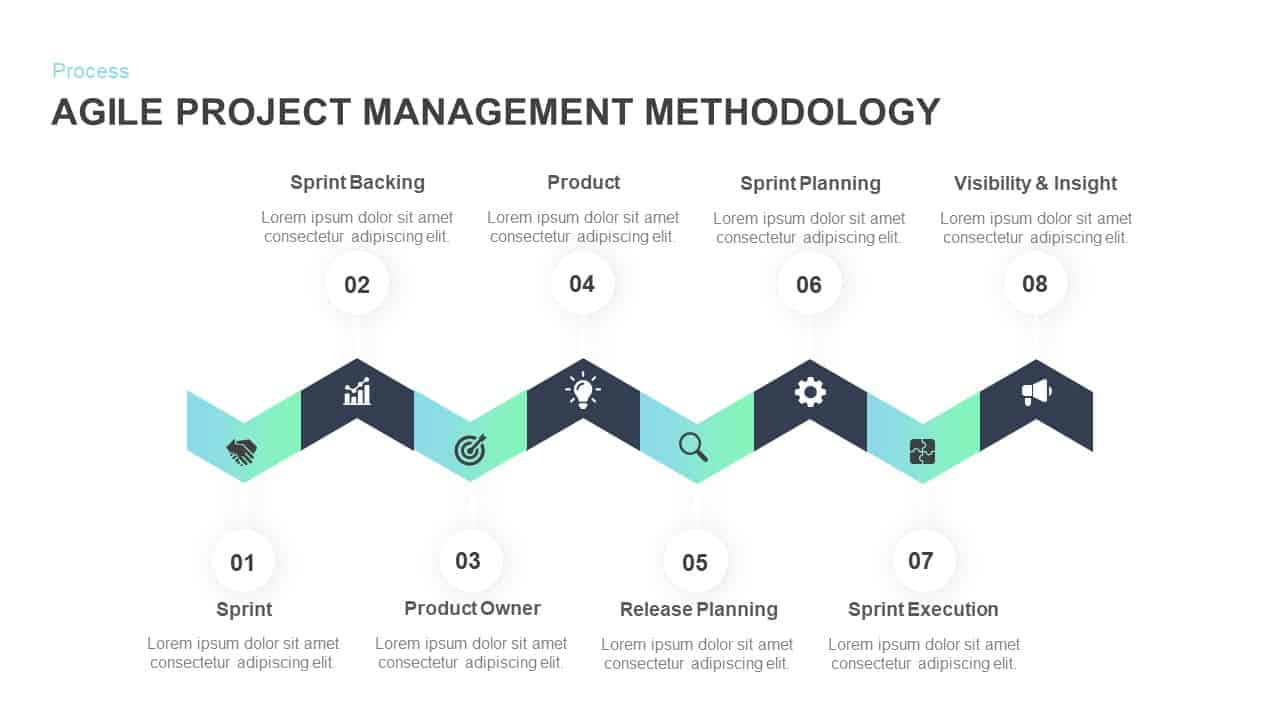 hight resolution of agile project management methodology powerpoint template and keynote slide