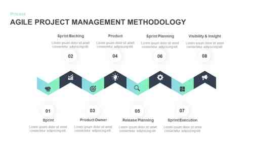 small resolution of agile project management methodology powerpoint template and keynote slide