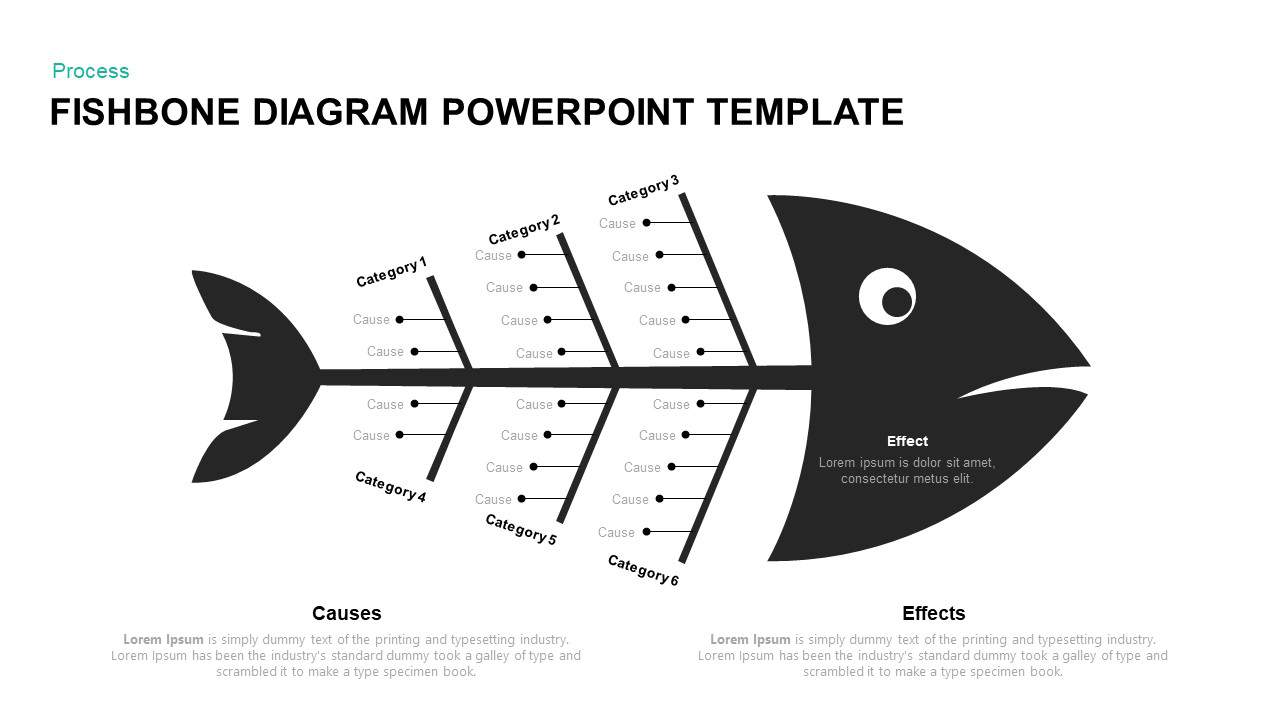 Fishbone Diagram PowerPoint Template and Keynote Diagram