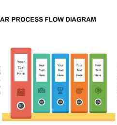 5 steps linear process flow diagram template for powerpoint and keynote [ 1280 x 720 Pixel ]