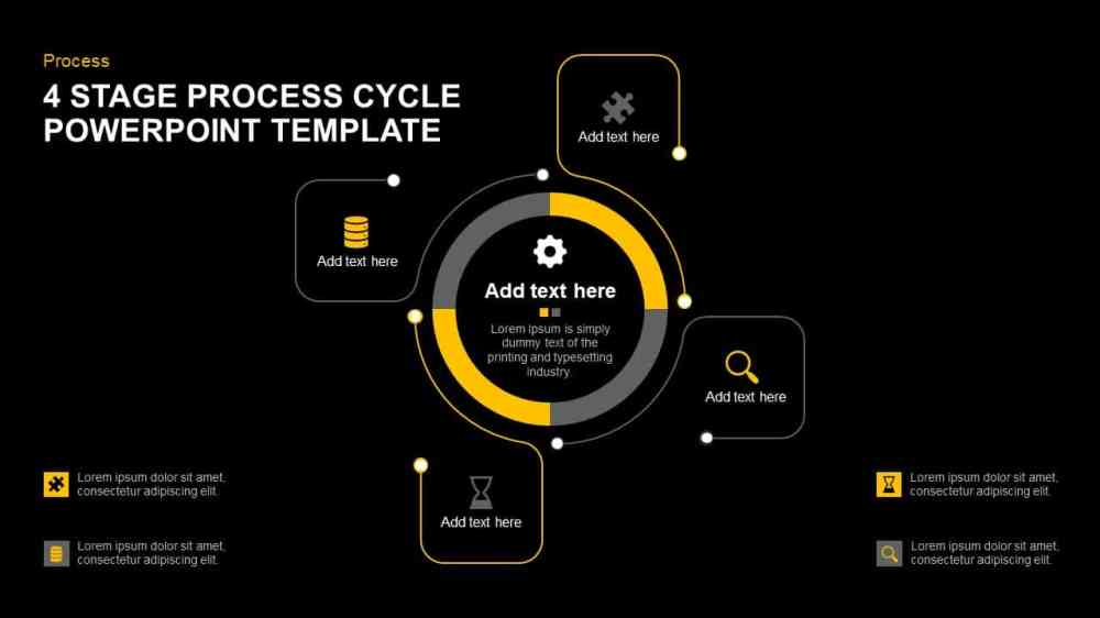 medium resolution of 4 stage process cycle template for powerpoint