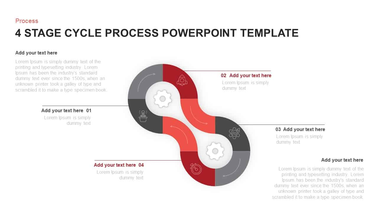 hight resolution of cycle process powerpoint template and keynote