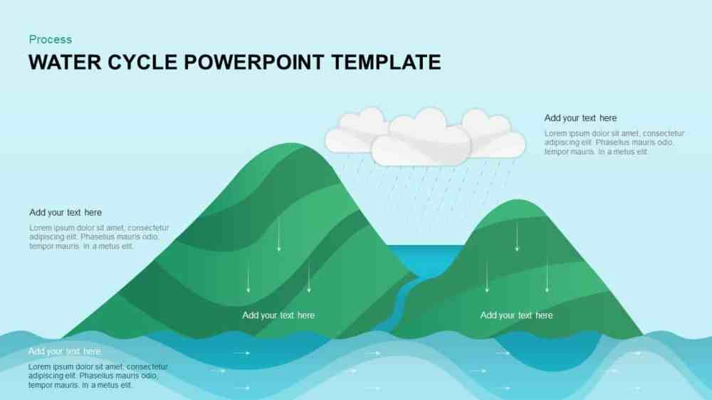 medium resolution of water cycle precipitation collection powerpoint template
