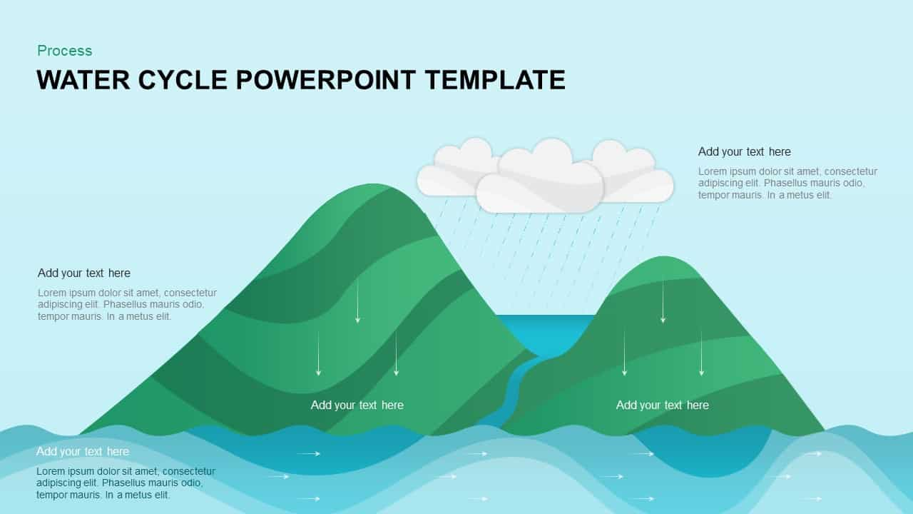 hight resolution of water cycle precipitation collection powerpoint template