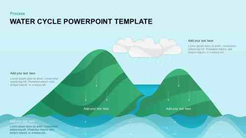 small resolution of water cycle precipitation collection powerpoint template