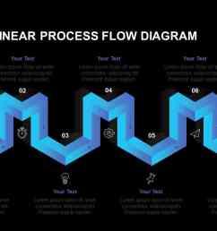 linear 3d process flow diagram powerpoint template [ 1280 x 720 Pixel ]