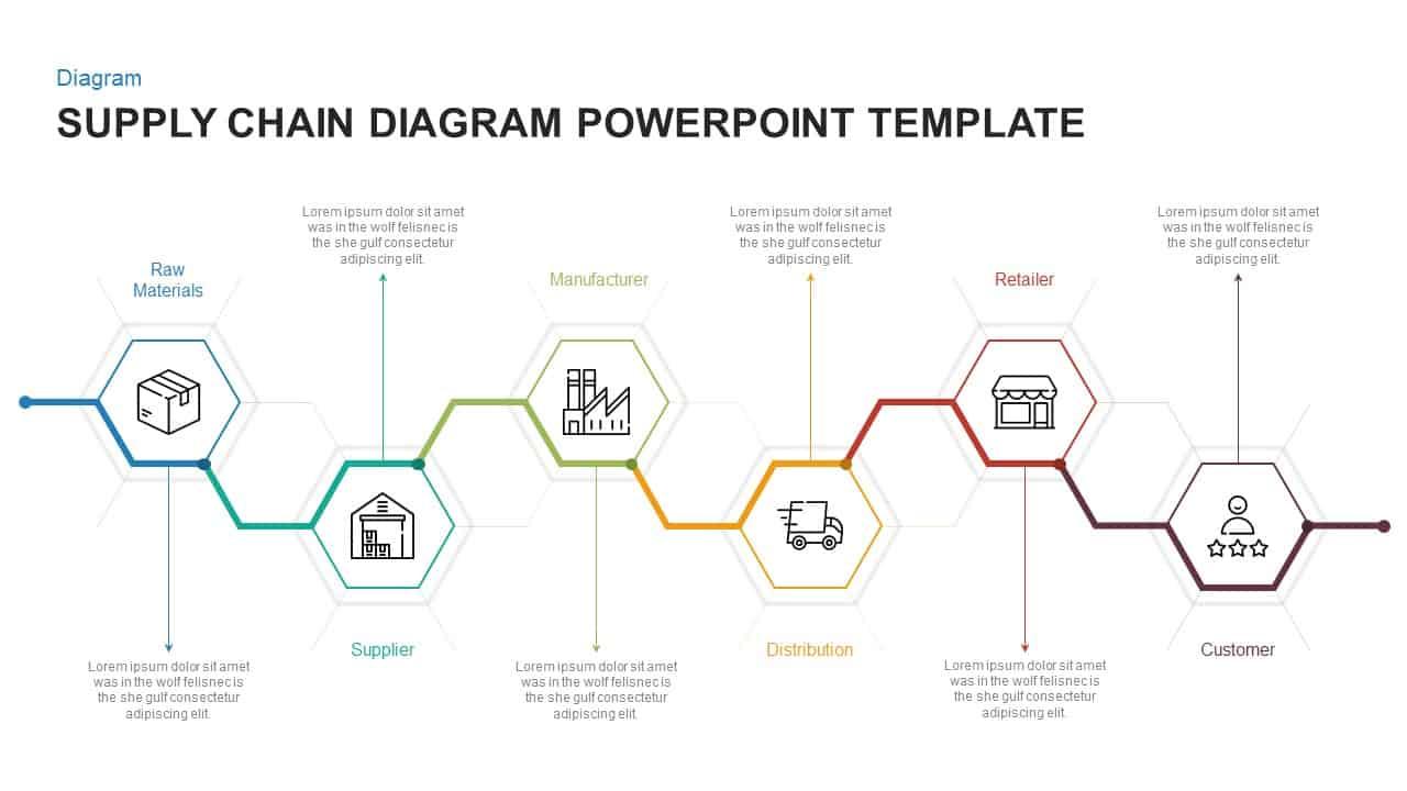 Dummies helps everyone be more. Supply Chain Diagram Template For Powerpoint Keynote Slidebazaar