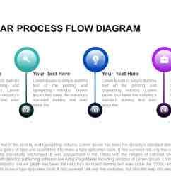 4 stage linear process flow powerpoint diagram [ 1280 x 720 Pixel ]