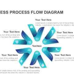 6 step business process flow diagram templates [ 1280 x 720 Pixel ]