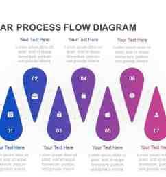 7 stage linear process flow diagram powerpoint template [ 1280 x 720 Pixel ]