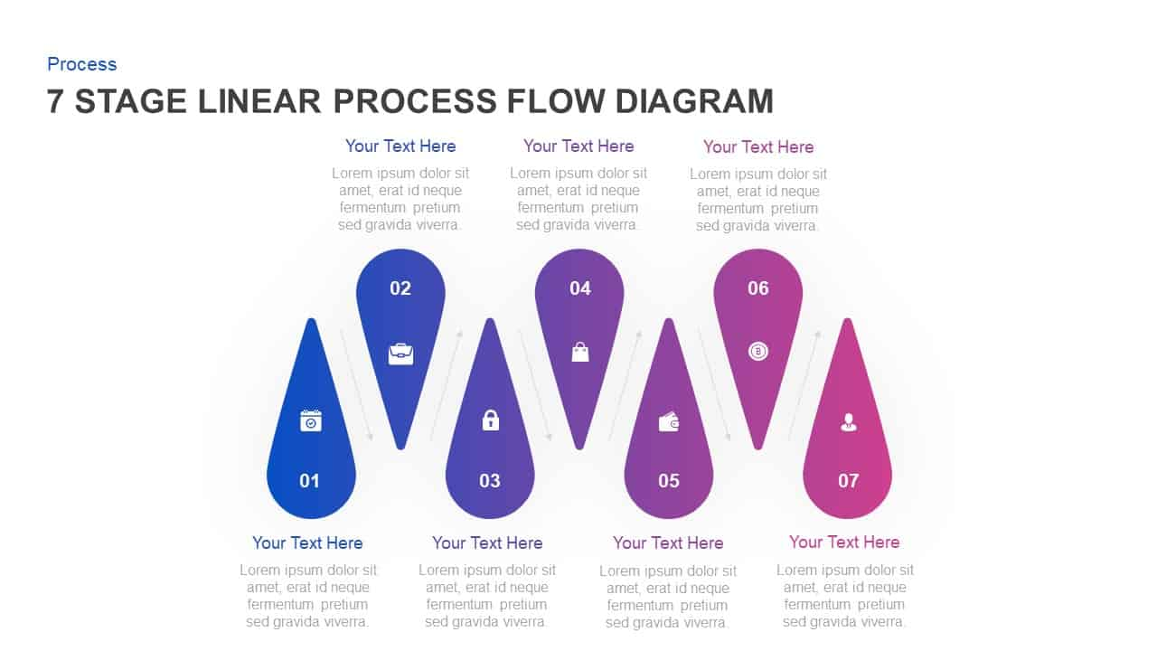 hight resolution of 7 stage linear process flow diagram powerpoint template