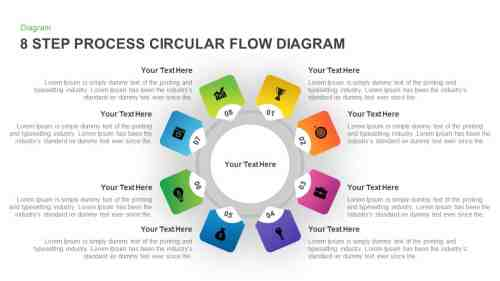 small resolution of circular process flow diagram powerpoint template