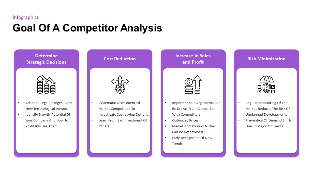 A competitive analysis is a comparison of competitors' strategies used to evaluate the. Competitor Analysis Template For Presentations Slidebazaar