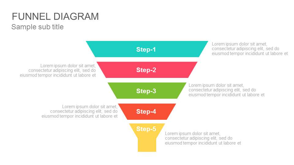 funnel diagram ppt