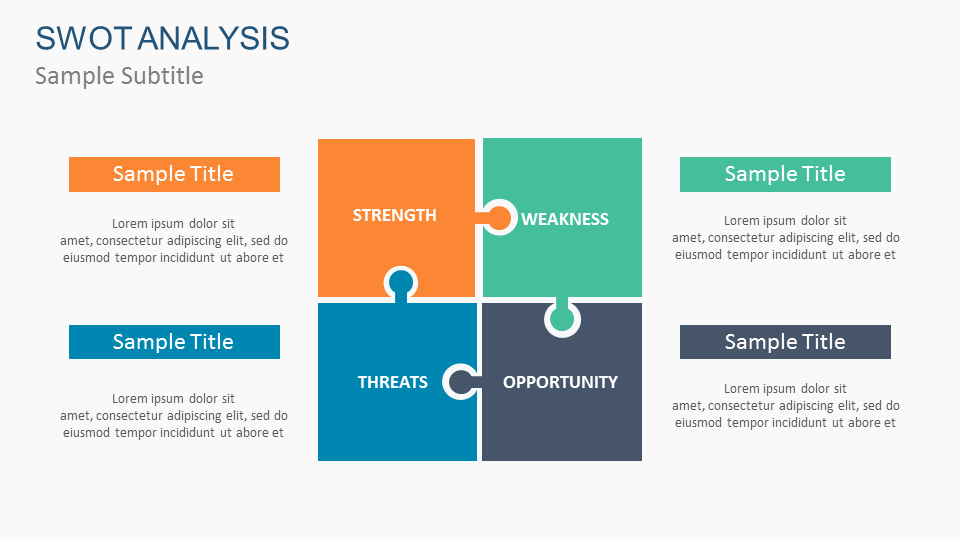 Swot Analysis Template Powerpoint Presentation Slide