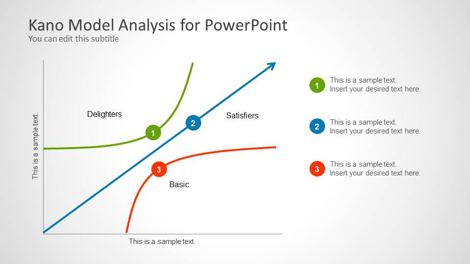 circular diagram flow chart template what is process in software kano model analysis for powerpoint - slidemodel